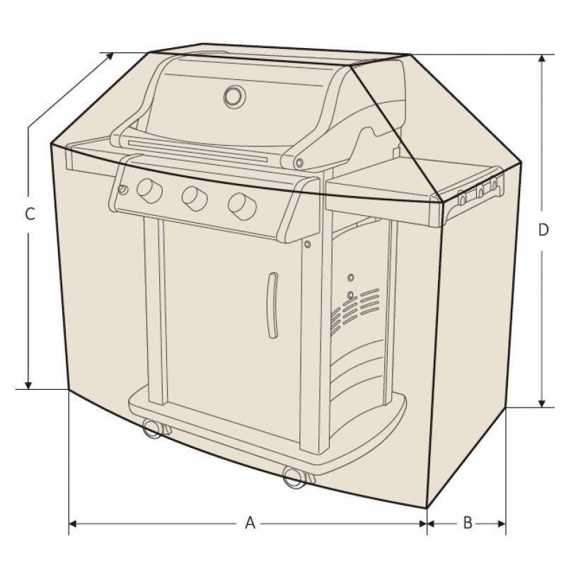 bundle set abdeckhaube f r gasgrill gasflasche gr szli. Black Bedroom Furniture Sets. Home Design Ideas